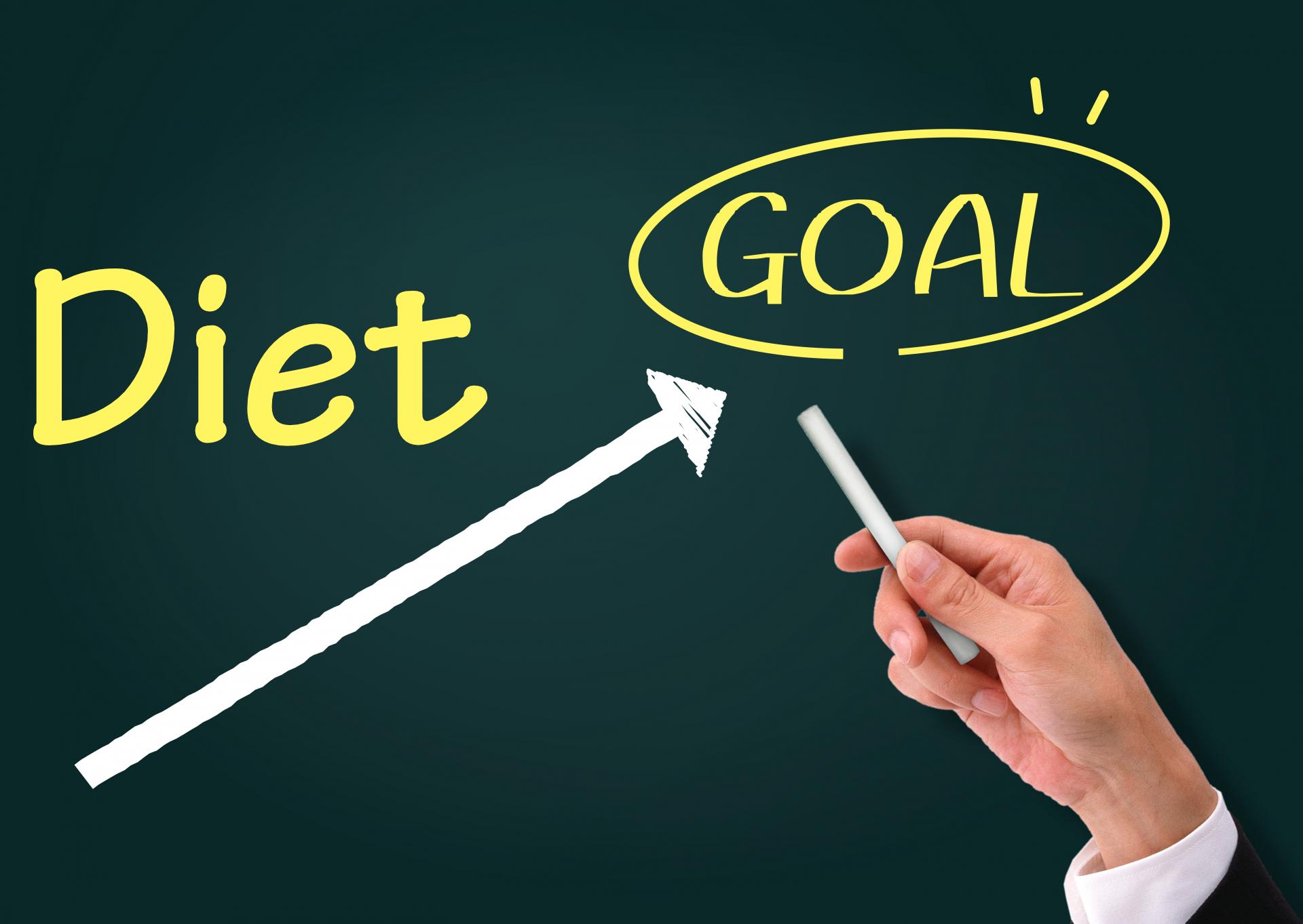 ここを間違うと失敗する!ダイエットの目的は痩せることではありません!